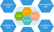 互联网保险O2O平台微服务架构设计