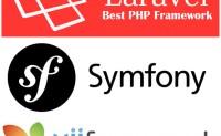 这些最热门的PHP框架,哪一款是你的菜?
